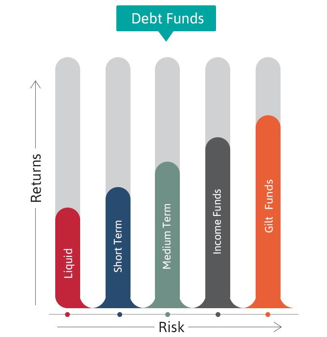 debt-graph